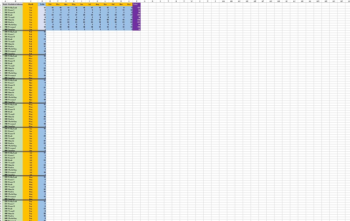 Excel Makro – Mehrere Datenspalten in einer Spalte