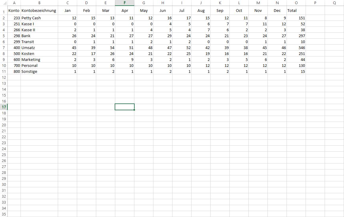 Excel Makro Mehrere Datenspalten In Einer Spalte Zusammenfuhren Om Kantine